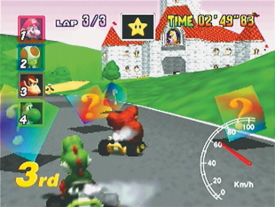 Mario Kart 64: A Retrospective | Chris Allcock